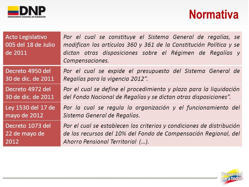 Normativa Acto Legislativo 005 del 18 de Julio de 2011