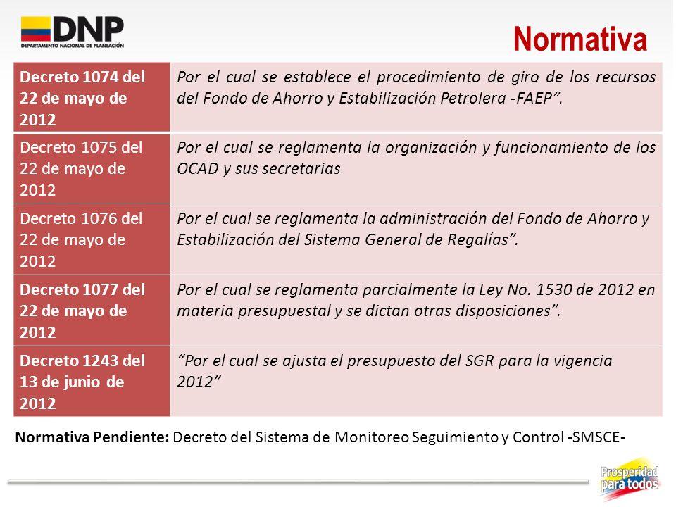 Normativa Decreto 1074 del 22 de mayo de 2012