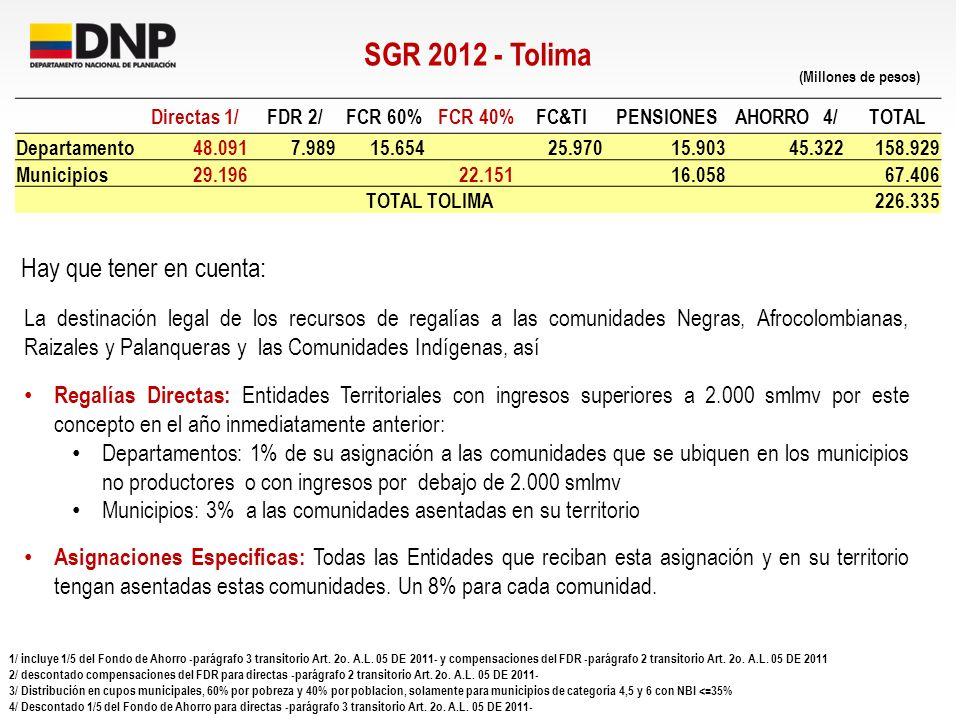 SGR 2012 - Tolima Hay que tener en cuenta: