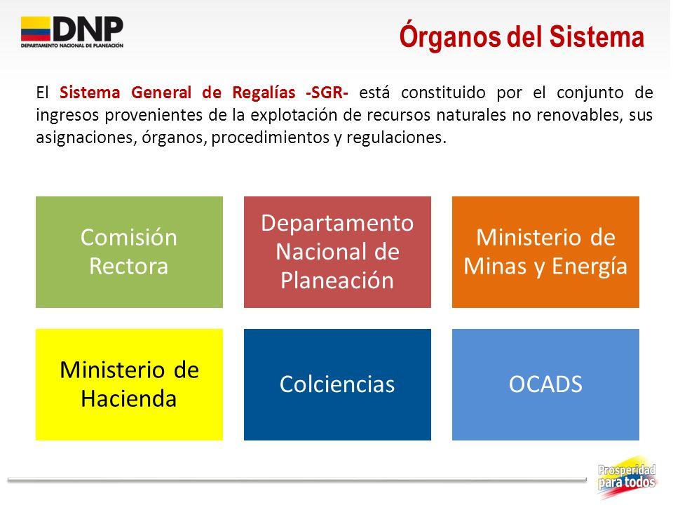 Órganos del Sistema Comisión Rectora
