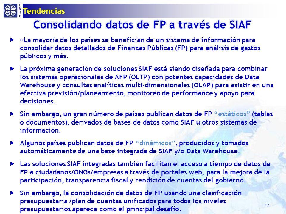 Sistemas de Información de Administración Financiera