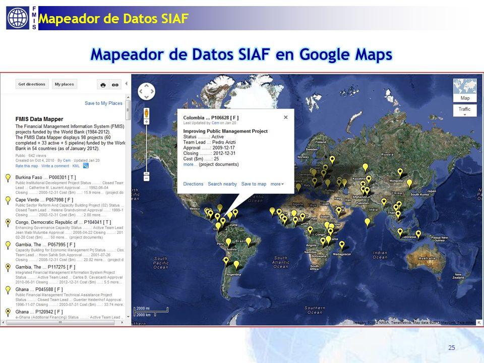 Mapeador de Datos SIAF