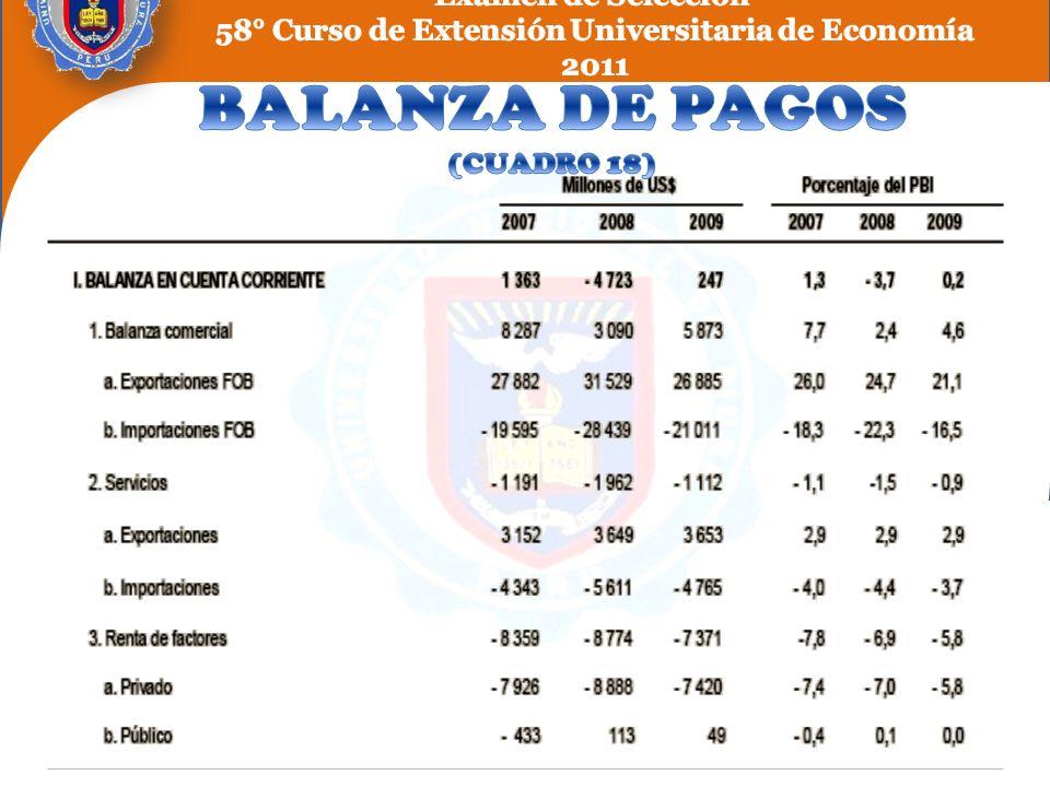 BALANZA DE PAGOS (CUADRO 18)