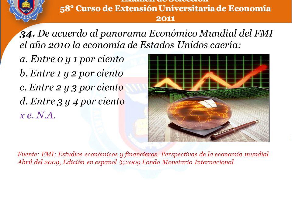 34. De acuerdo al panorama Económico Mundial del FMI el año 2010 la economía de Estados Unidos caería: