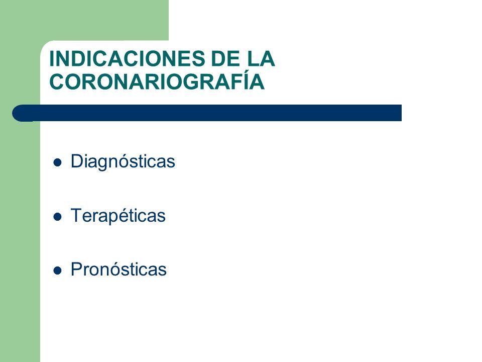 INDICACIONES DE LA CORONARIOGRAFÍA
