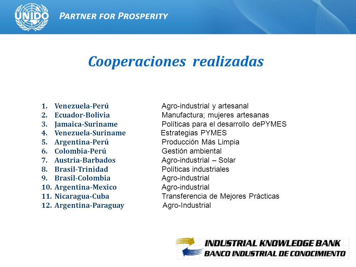 Cooperaciones realizadas