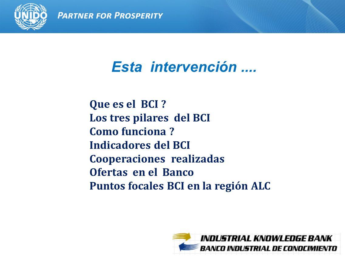 Esta intervención .... Que es el BCI Los tres pilares del BCI