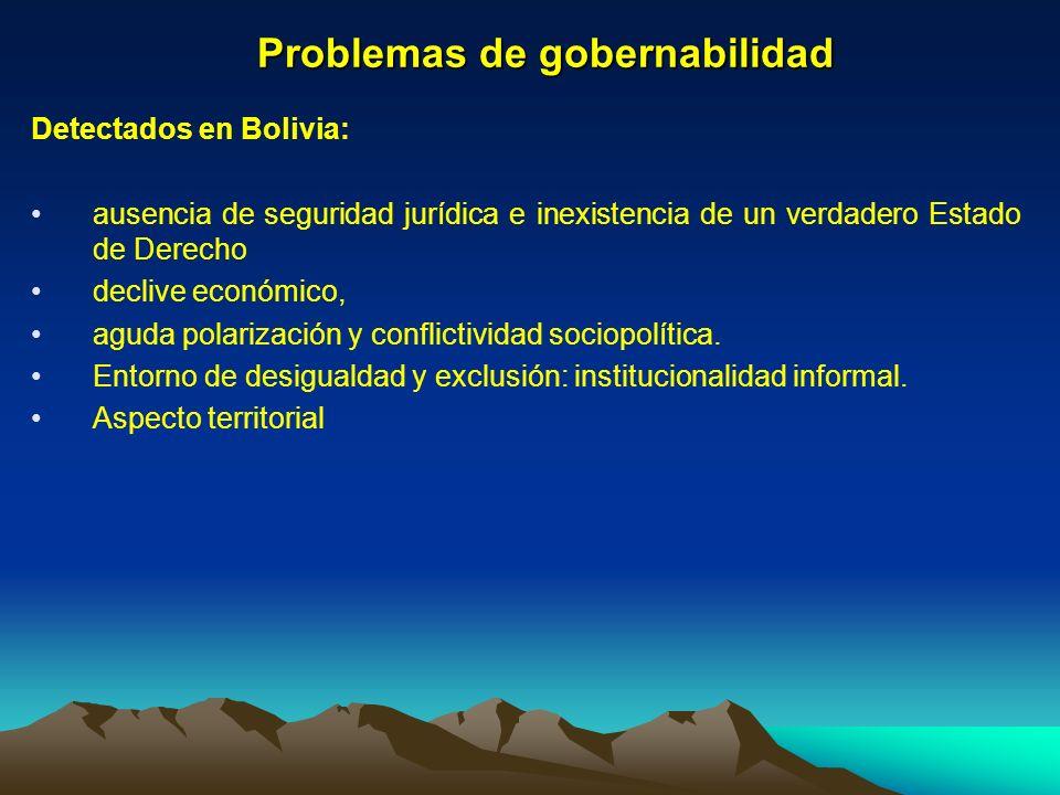 Problemas de gobernabilidad