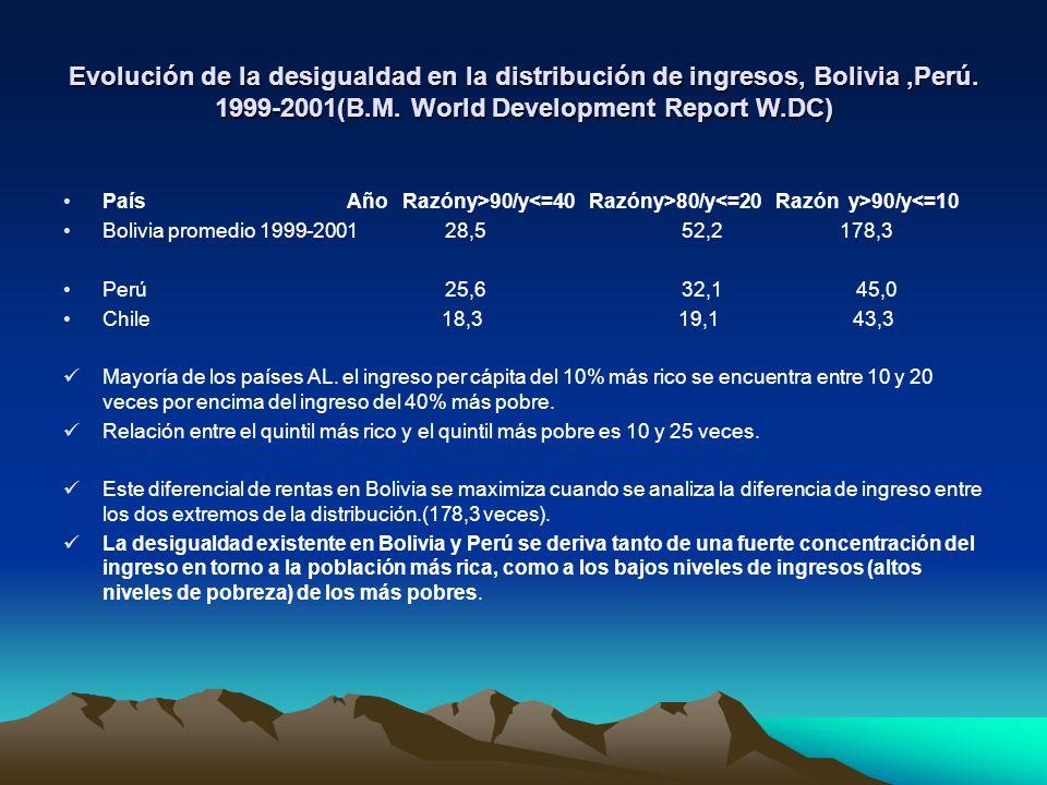 Evolución de la desigualdad en la distribución de ingresos, Bolivia ,Perú. 1999-2001(B.M. World Development Report W.DC)