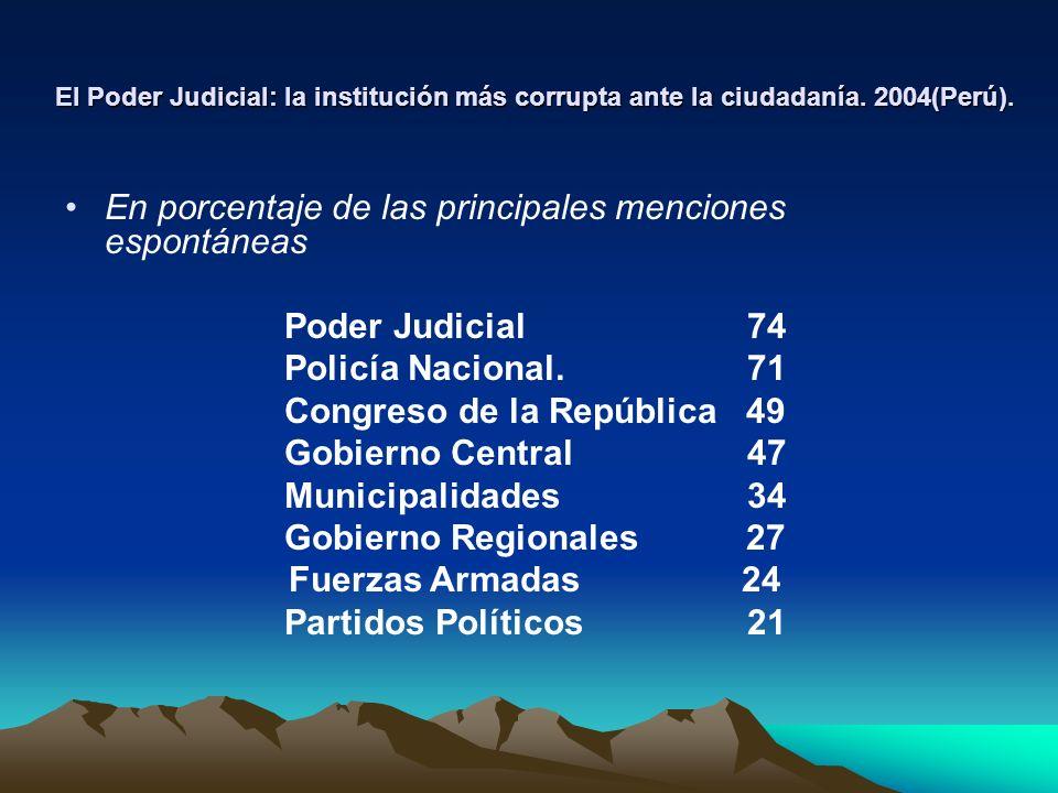 Congreso de la República 49