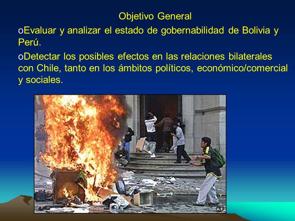 Objetivo General Evaluar y analizar el estado de gobernabilidad de Bolivia y Perú.