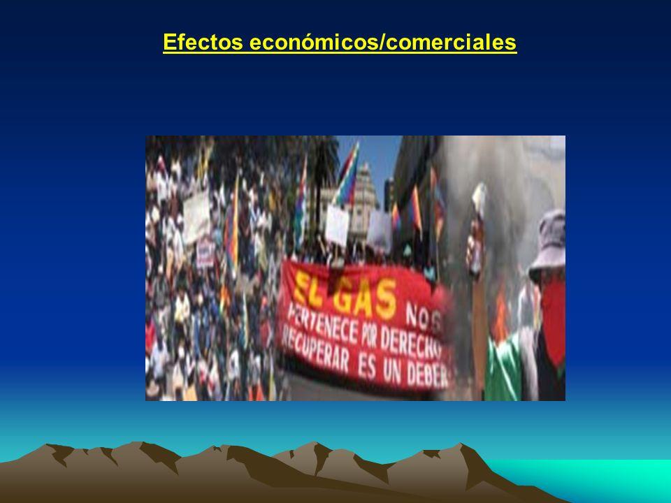 Efectos económicos/comerciales