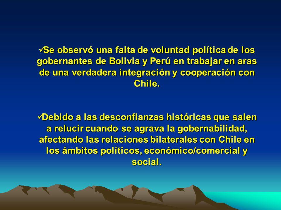 Se observó una falta de voluntad política de los gobernantes de Bolivia y Perú en trabajar en aras de una verdadera integración y cooperación con Chile.