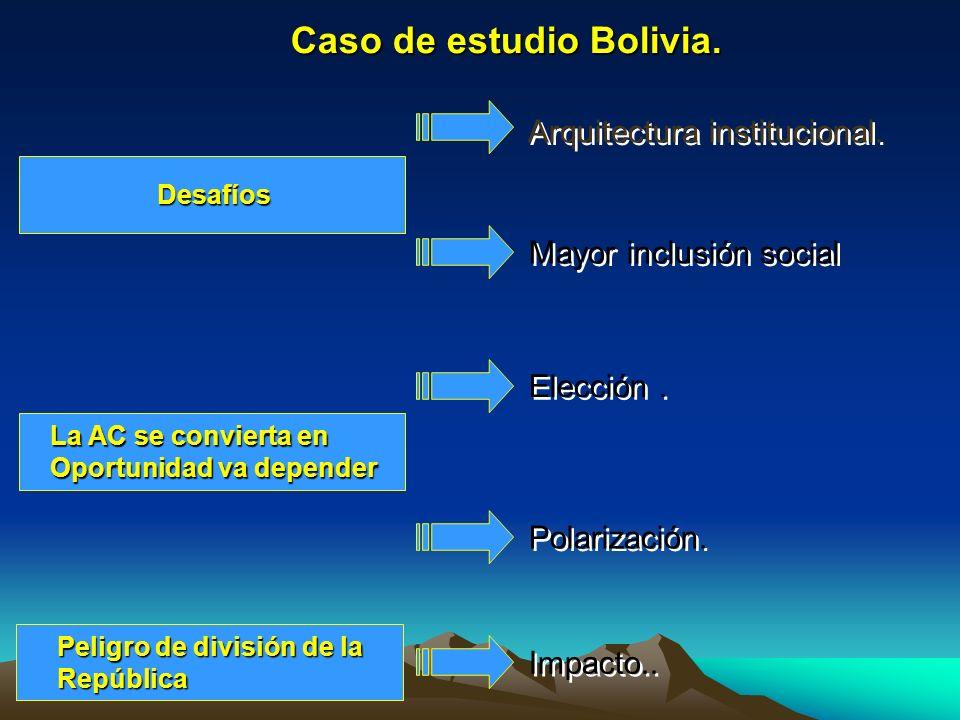 Caso de estudio Bolivia.