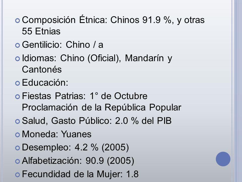 Composición Étnica: Chinos 91.9 %, y otras 55 Etnias