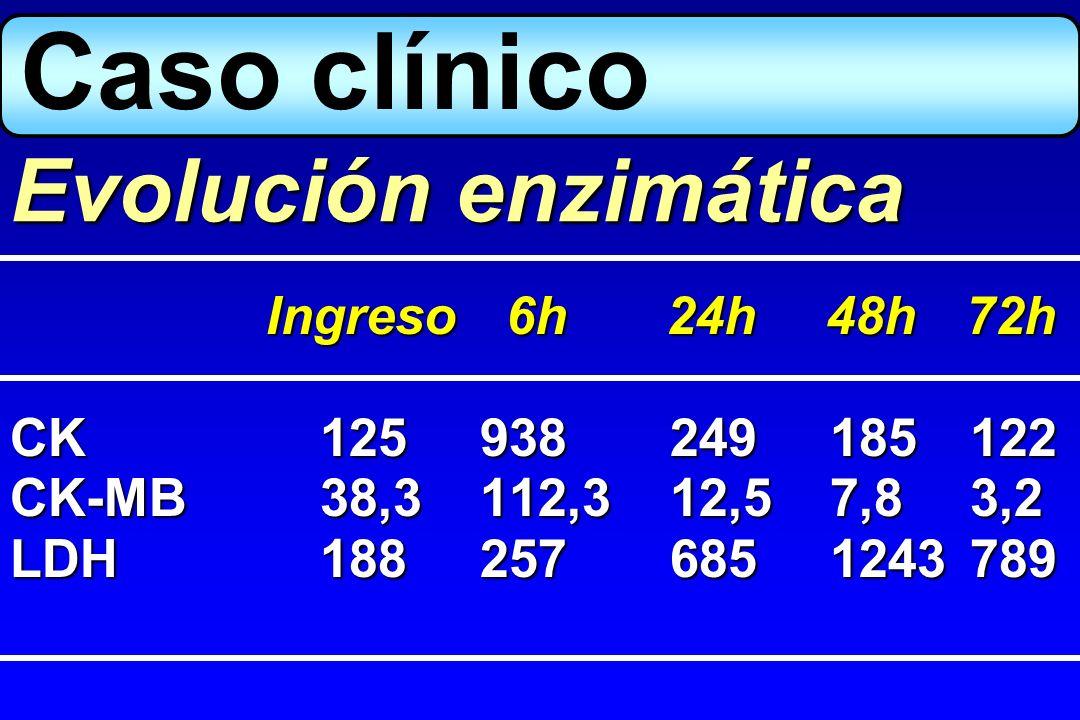 Caso clínico Evolución enzimática Ingreso 6h 24h 48h 72h
