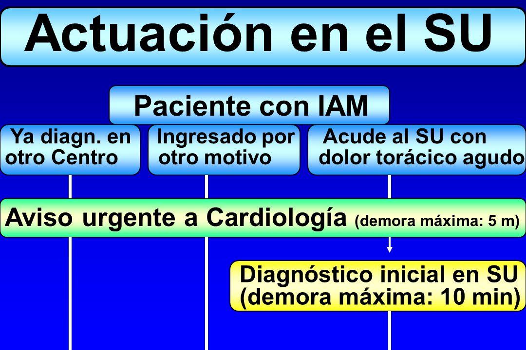 Actuación en el SU Paciente con IAM