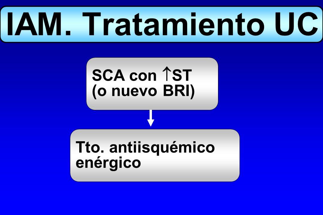 IAM. Tratamiento UC SCA con ST (o nuevo BRI) Tto. antiisquémico