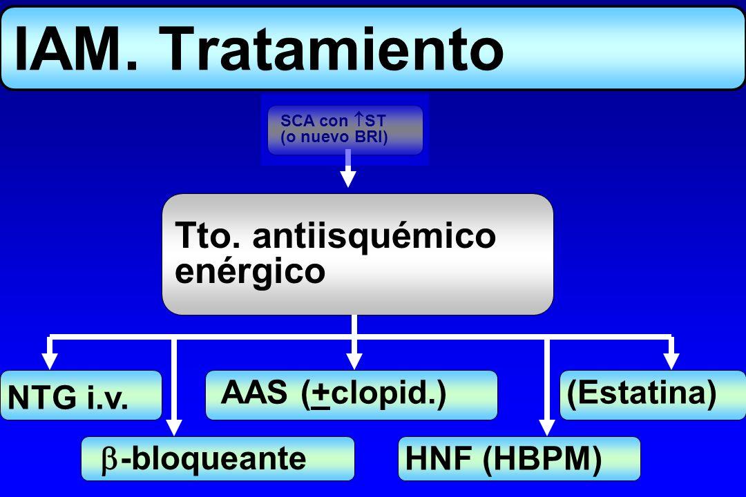 IAM. Tratamiento Tto. antiisquémico enérgico AAS (+clopid.) (Estatina)