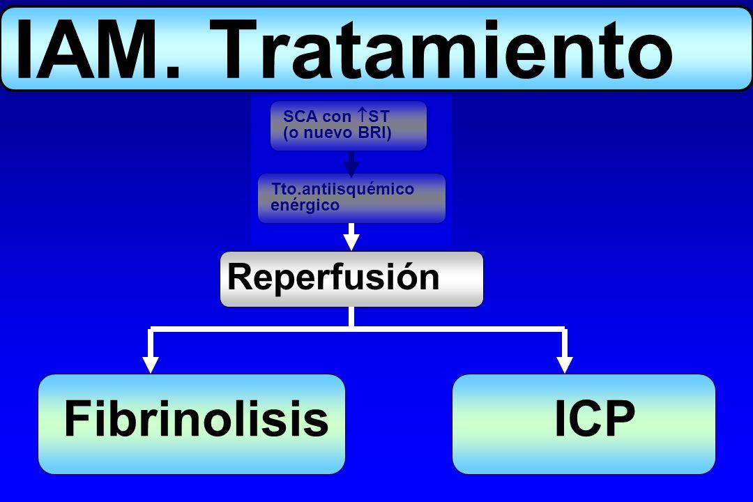 IAM. Tratamiento Fibrinolisis ICP Reperfusión SCA con ST