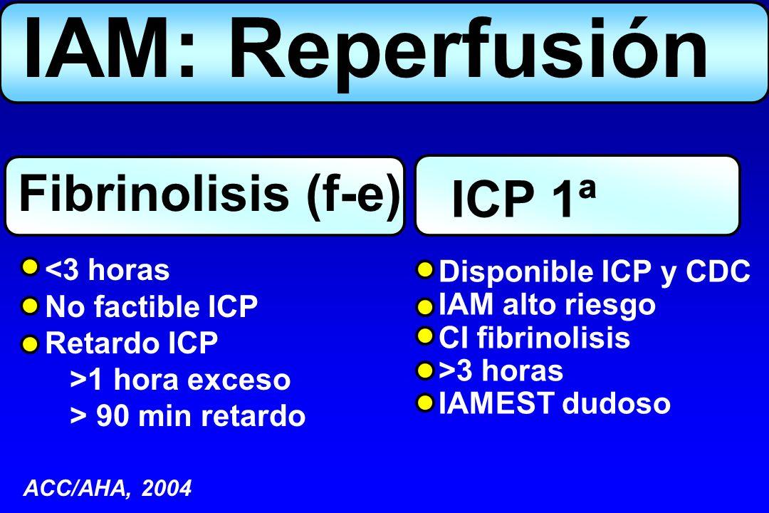 IAM: Reperfusión Fibrinolisis (f-e) ICP 1ª <3 horas No factible ICP