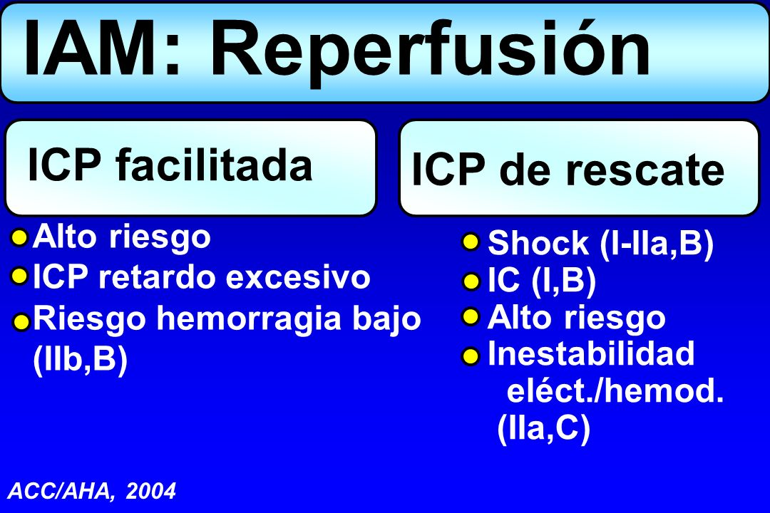 IAM: Reperfusión ICP facilitada ICP de rescate Alto riesgo