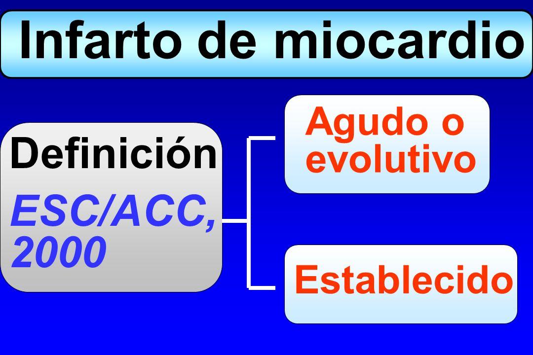 Infarto de miocardio Definición ESC/ACC, 2000 Agudo o evolutivo