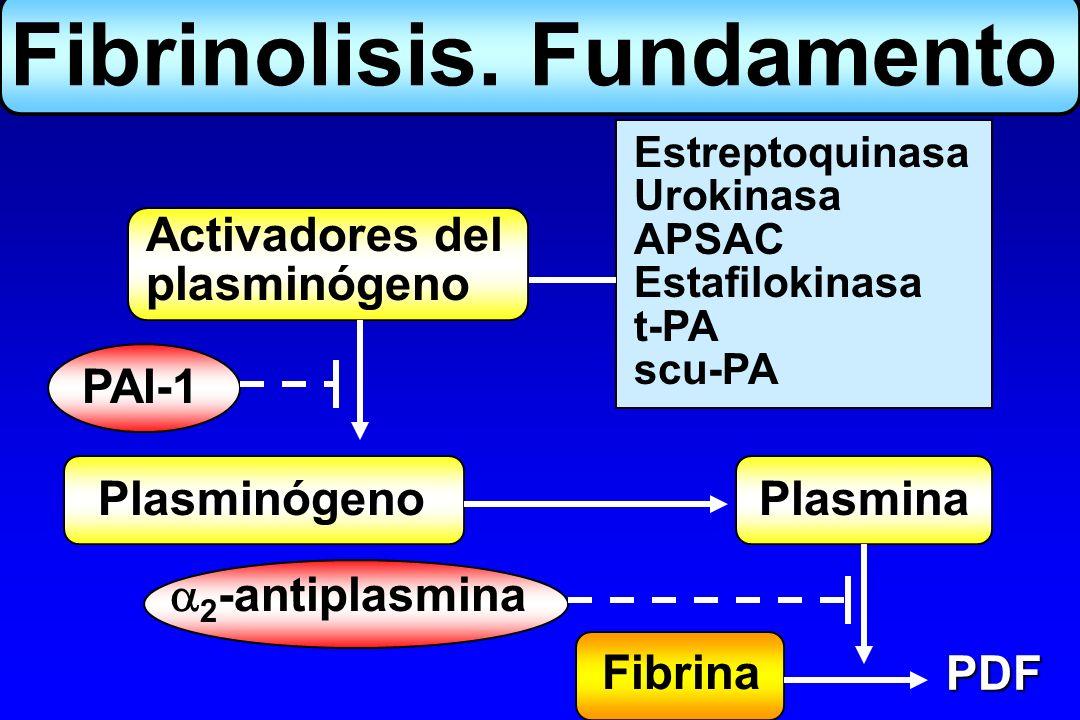 Fibrinolisis. Fundamento
