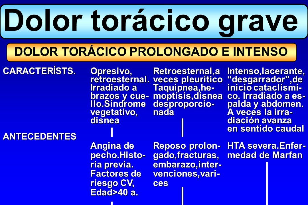 Dolor torácico grave DOLOR TORÁCICO PROLONGADO E INTENSO CARACTERÍSTS.