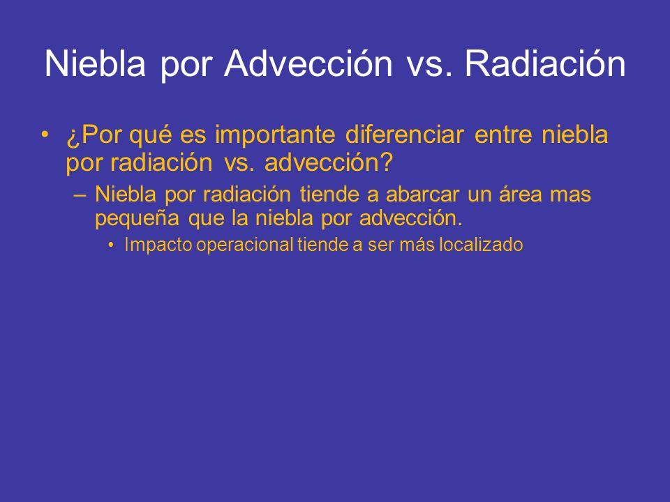 Niebla por Advección vs. Radiación