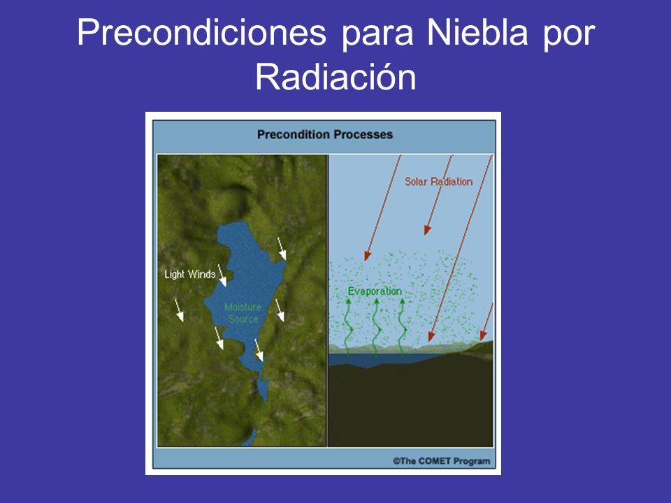 Precondiciones para Niebla por Radiación