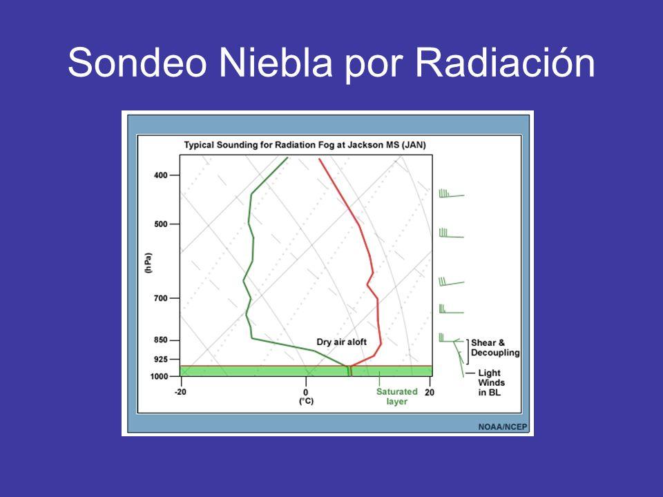 Sondeo Niebla por Radiación