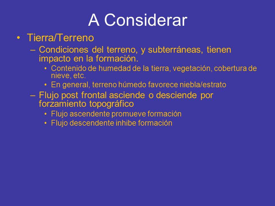 A Considerar Tierra/Terreno