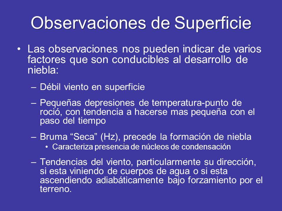 Observaciones de Superficie