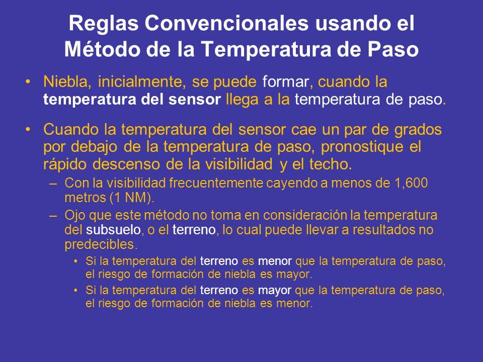 Reglas Convencionales usando el Método de la Temperatura de Paso