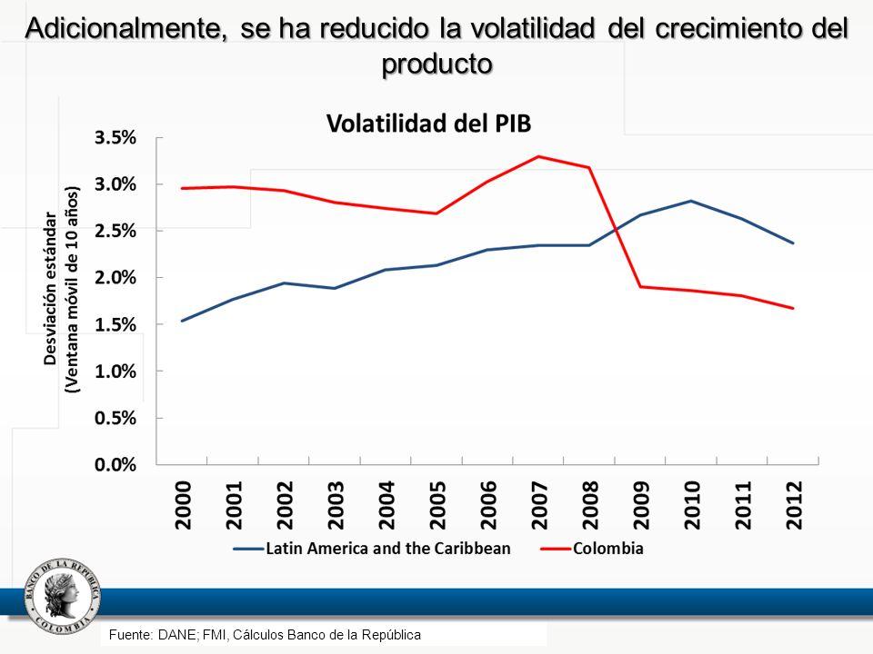 Adicionalmente, se ha reducido la volatilidad del crecimiento del producto