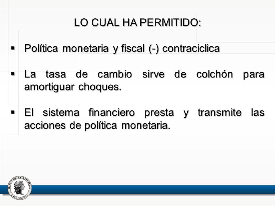 LO CUAL HA PERMITIDO: Política monetaria y fiscal (-) contraciclica. La tasa de cambio sirve de colchón para amortiguar choques.
