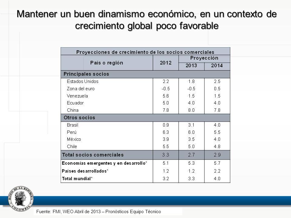 Mantener un buen dinamismo económico, en un contexto de crecimiento global poco favorable