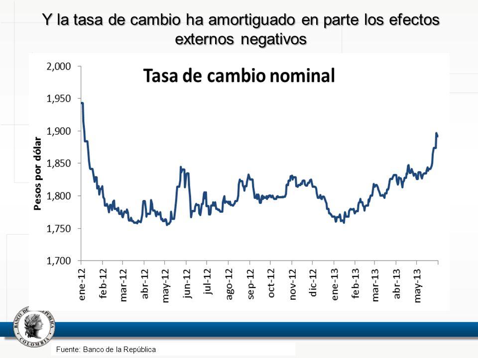 Y la tasa de cambio ha amortiguado en parte los efectos externos negativos