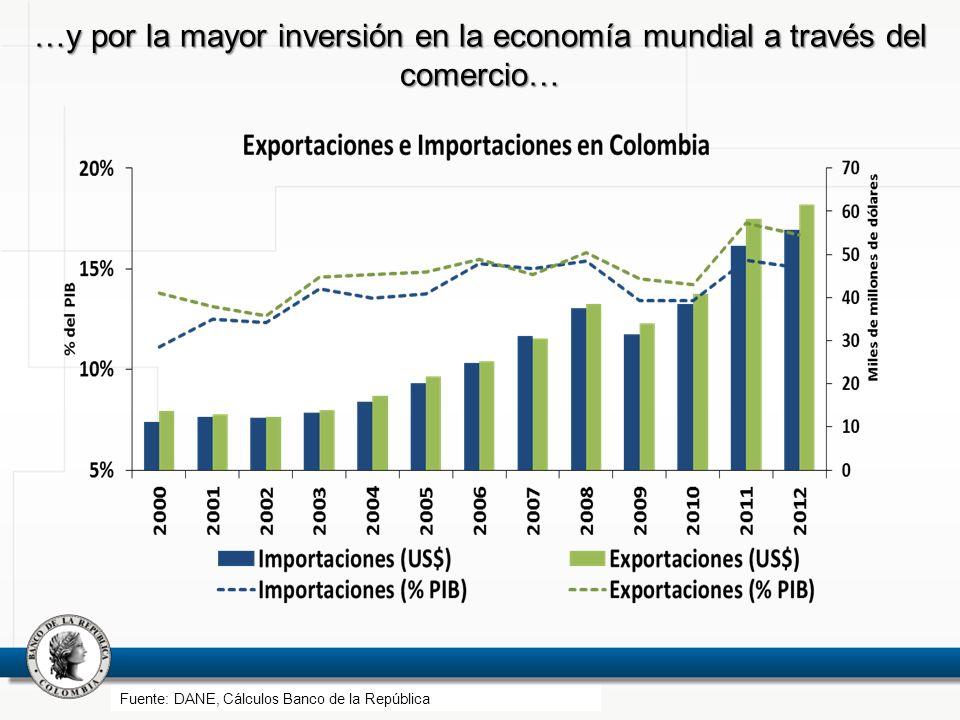 …y por la mayor inversión en la economía mundial a través del comercio…