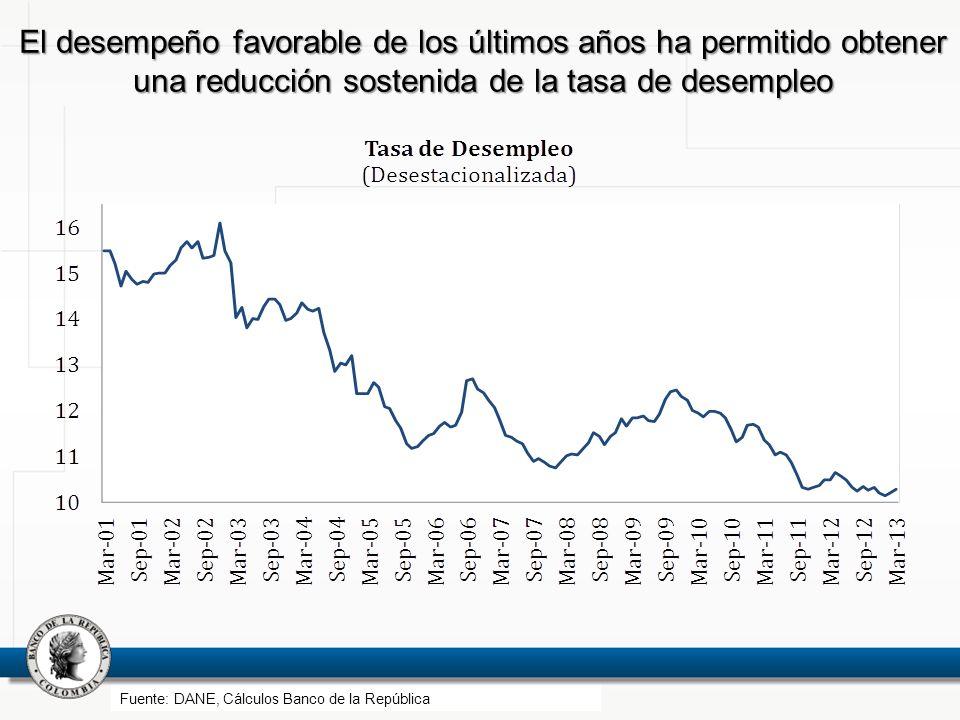 El desempeño favorable de los últimos años ha permitido obtener una reducción sostenida de la tasa de desempleo