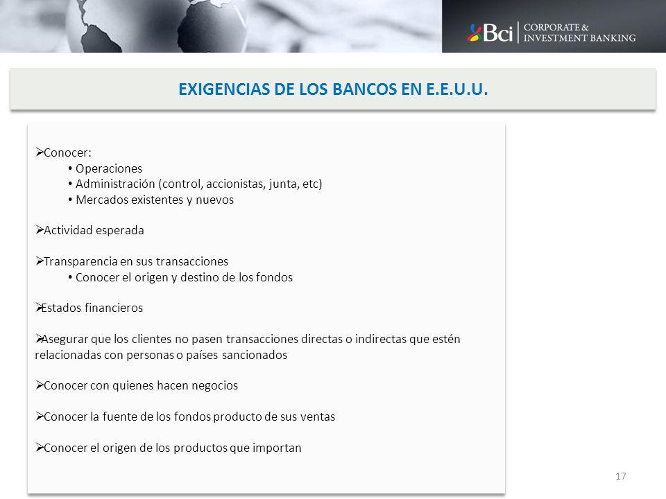 EXIGENCIAS DE LOS BANCOS EN E.E.U.U.