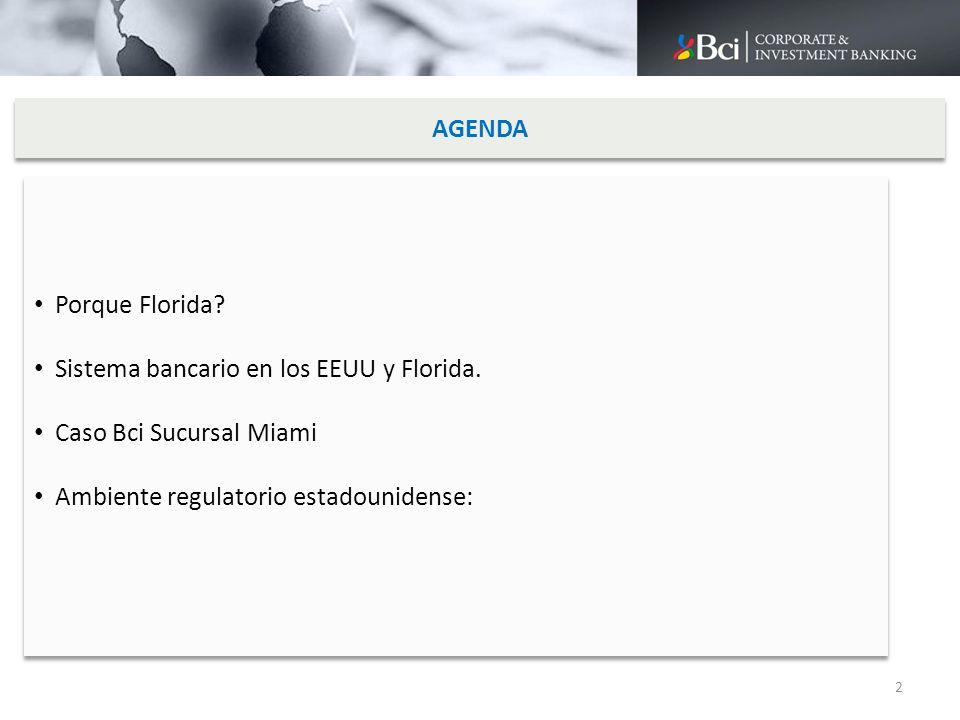 AGENDA Porque Florida. Sistema bancario en los EEUU y Florida.