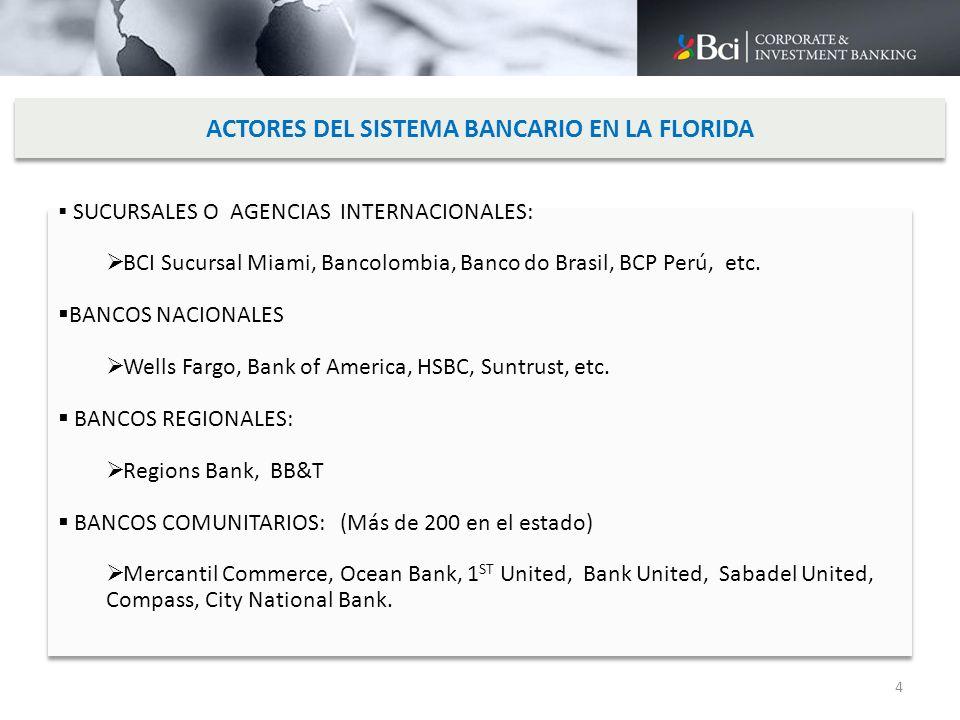 ACTORES DEL SISTEMA BANCARIO EN LA FLORIDA