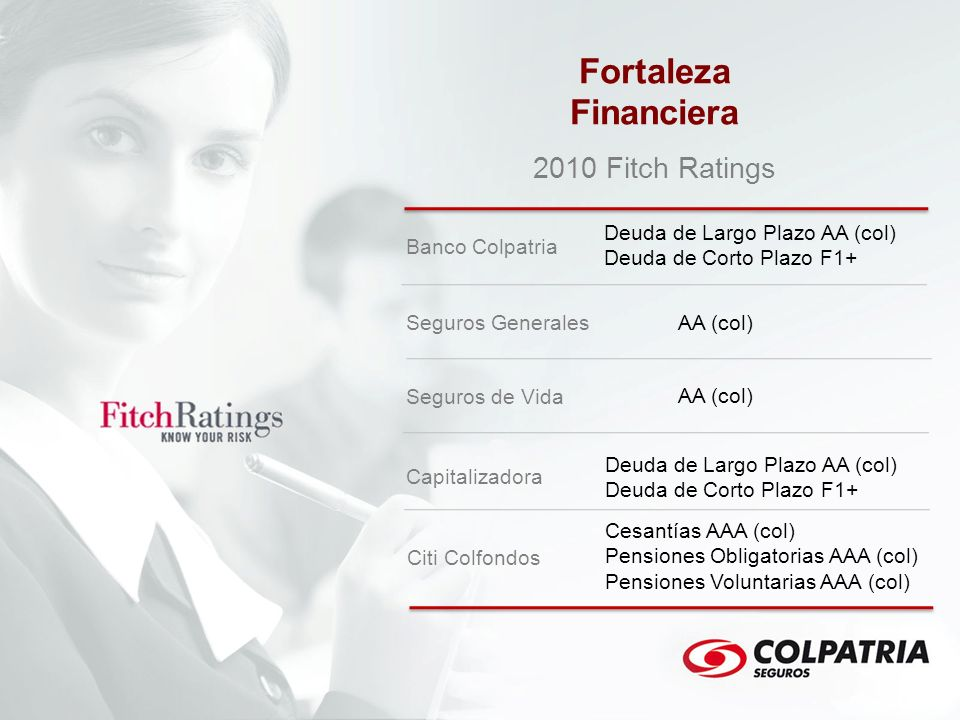 Fortaleza Financiera 2010 Fitch Ratings Deuda de Largo Plazo AA (col)