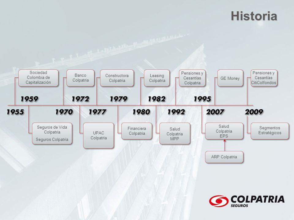 Historia Sociedad Colombia de Capitalización