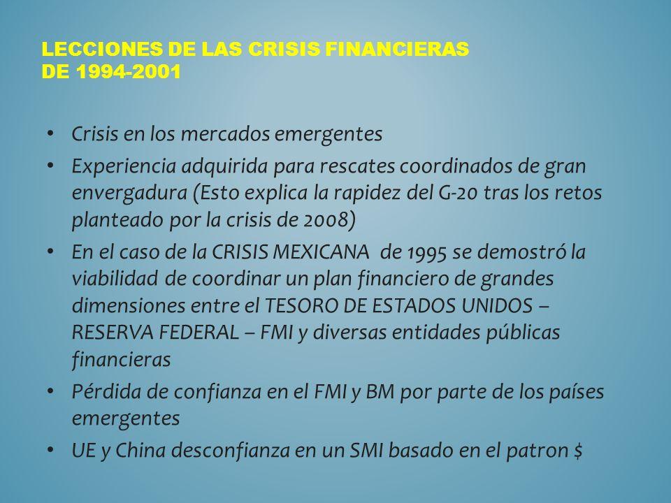 Lecciones de las crisis financieras de 1994-2001