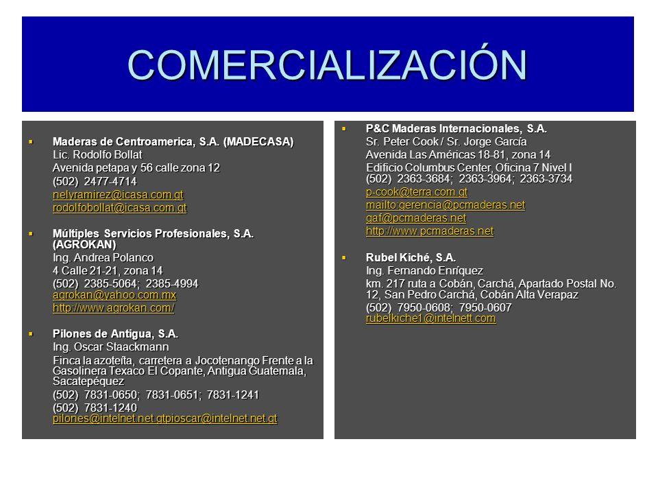 COMERCIALIZACIÓN Maderas de Centroamerica, S.A. (MADECASA)