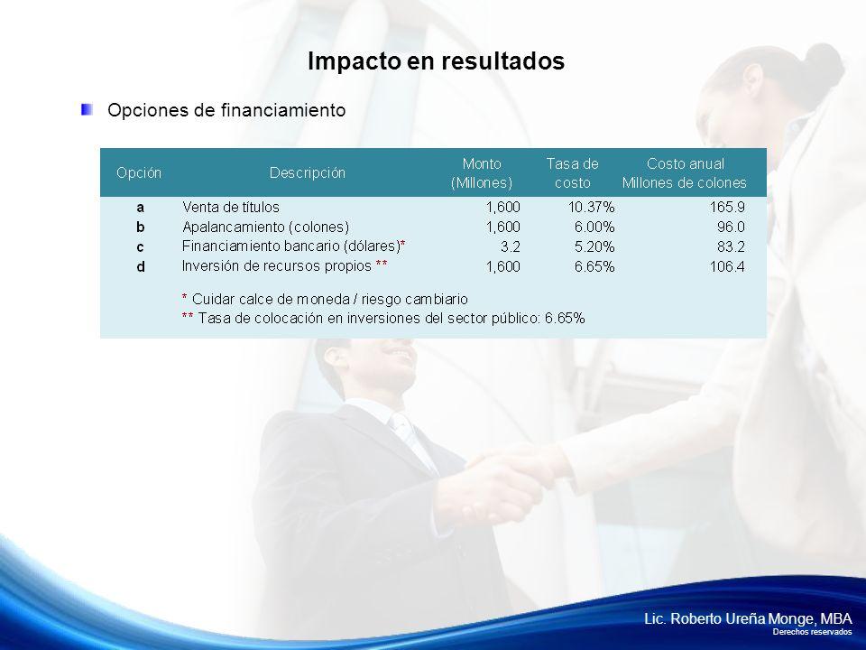 Impacto en resultados Opciones de financiamiento