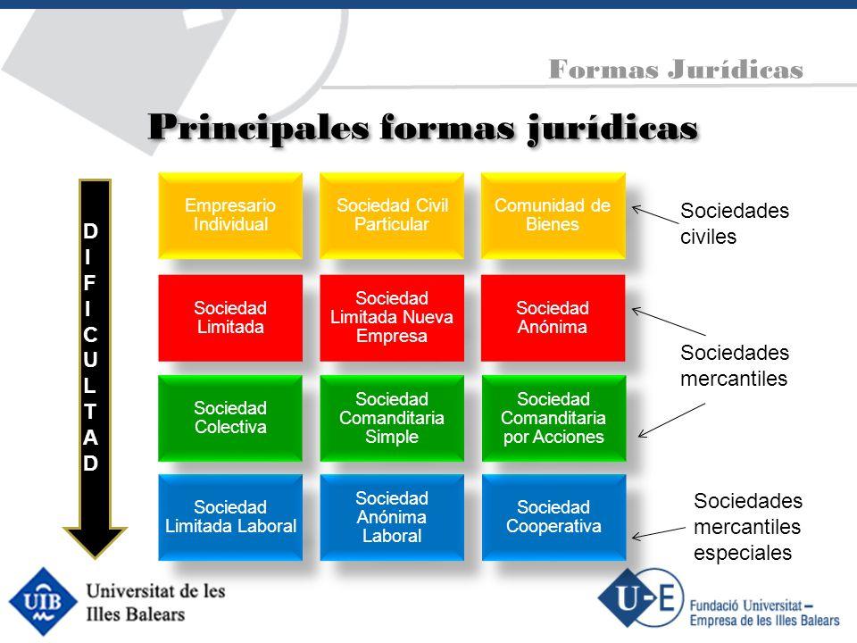 Principales formas jurídicas
